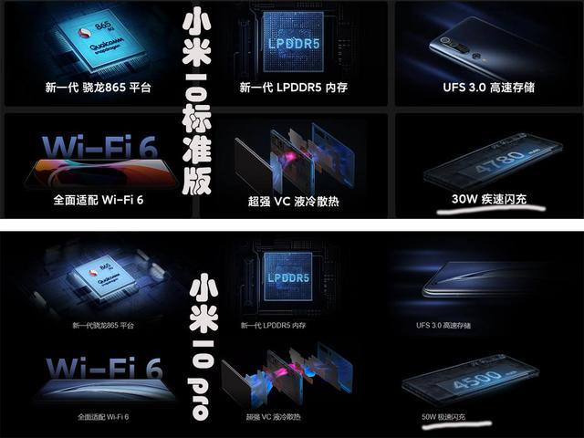 小米10系列版本手机有哪些不同?小米10、小米10pro和小米 青春版哪个值得购买?